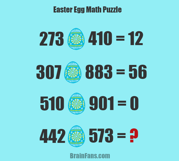 Brain teaser - Number And Math Puzzle - Easter egg math puzzle - We all love Easter eggs. Try to solve this simple Easter egg math puzzle. How does the egg affect equation results? Share your answer below.