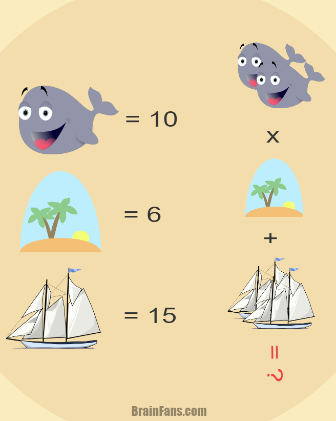 Brain teaser - Kids Riddles Logic Puzzle - easy logic puzzle for kids - A whale, an island, a boat - these form the puzzle. On the left side of the image, pictures are assigned numbers. On the right side, you have to calculate the result. Can you solve this easy task?