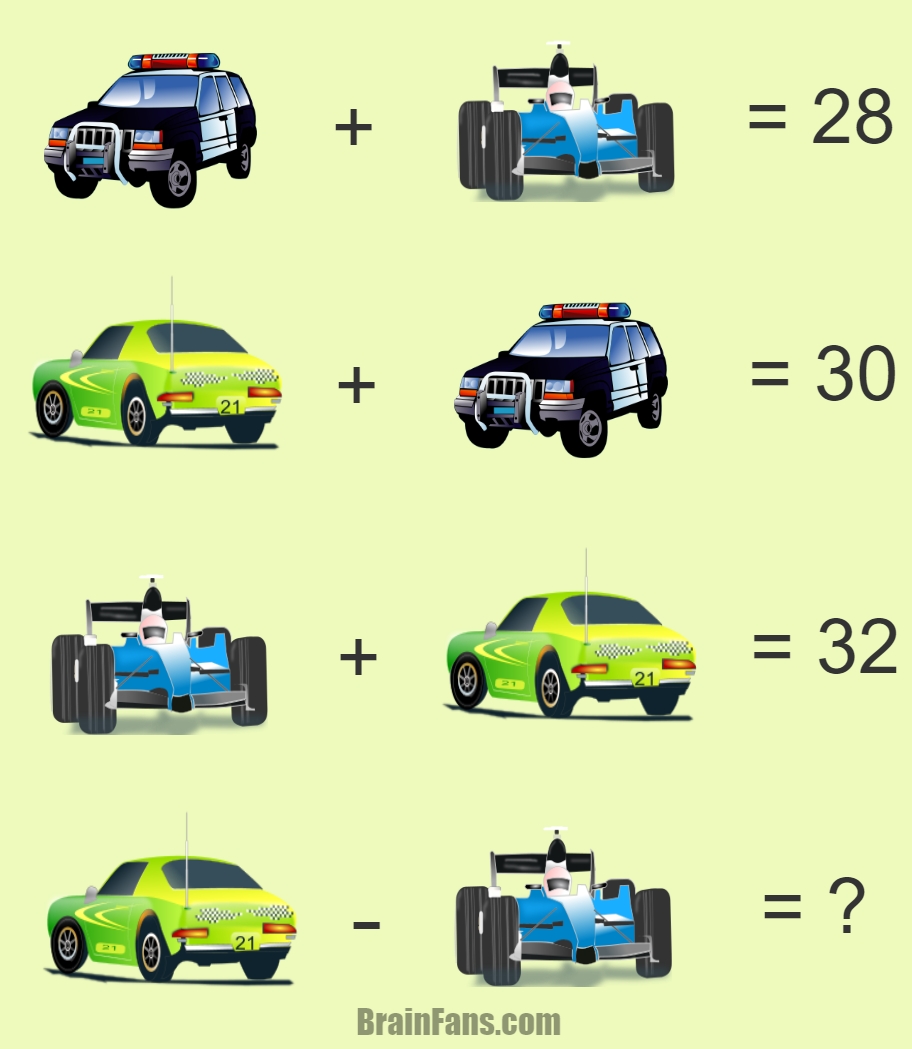 Brain teaser - Number And Math Puzzle - cars puzzle with answer - Cars math puzzle with answer. A formula, police car and rally car mean some numbers. Find the result.