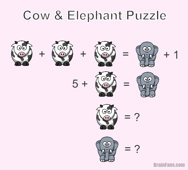 Brain teaser - Number And Math Puzzle - Cow and elephant animal puzzle - Can you find the value for the cow and the elephant?