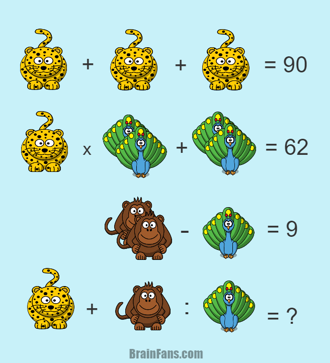 Brain teaser - Number And Math Puzzle - Difficult puzzle - Here is a hard puzzle with leopard, peacock and monkey. Take a while and solve this. Can you be the first one to solve it?