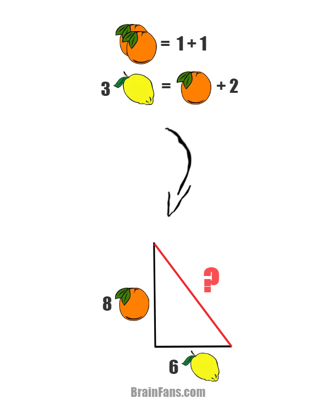 Brain teaser - Number And Math Puzzle - pythagoras maths - This maths puzzle consists of two smaller puzzles. The first one is an equation with orange and lemon. Once you find the numbers for fruit, solve the second task. You can use Pythagoras math to solve it. What is the missing number?
