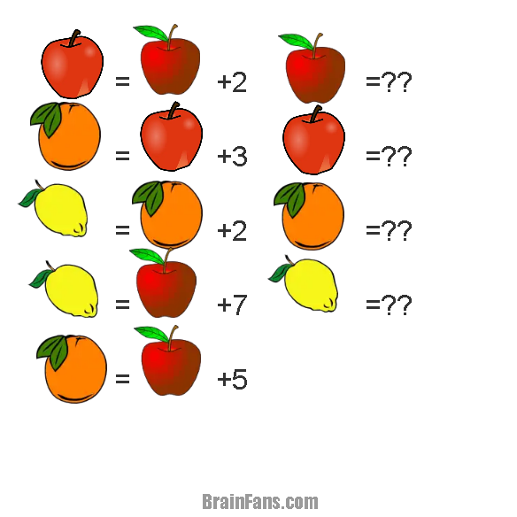 Brain teaser - Picture Logic Puzzle - Fruit - Apple,Apple,Orange and lemon