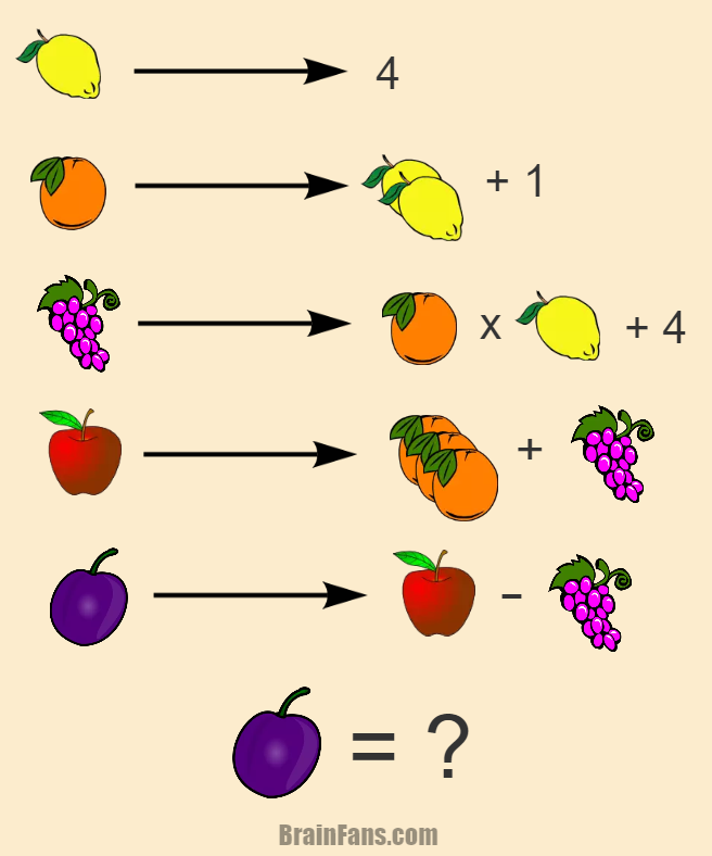 Brain teaser - Picture Logic Puzzle - Play with fruit - Find the value for the plum.